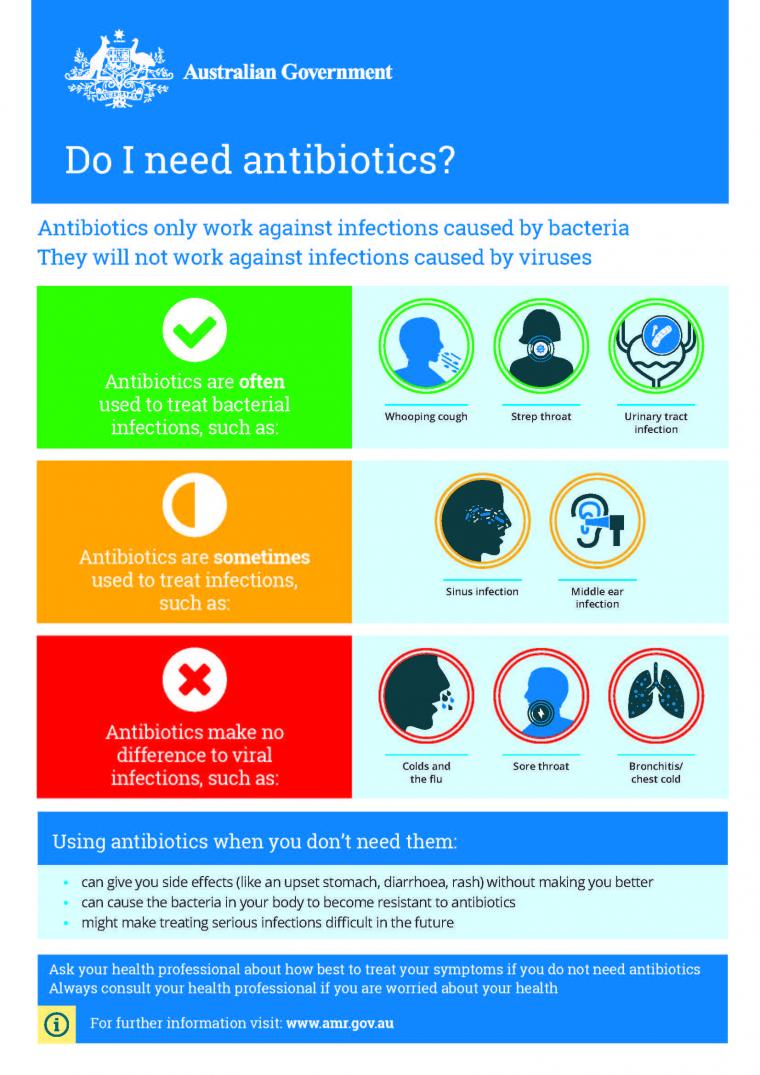 Antibiotics only work against infections caused by bacteria, such as: whooping cough, strep throat, urinary tract infections. They treat infections, such as: sinus infections. and  make no difference to viral infections, such as colds, sore throats, chest